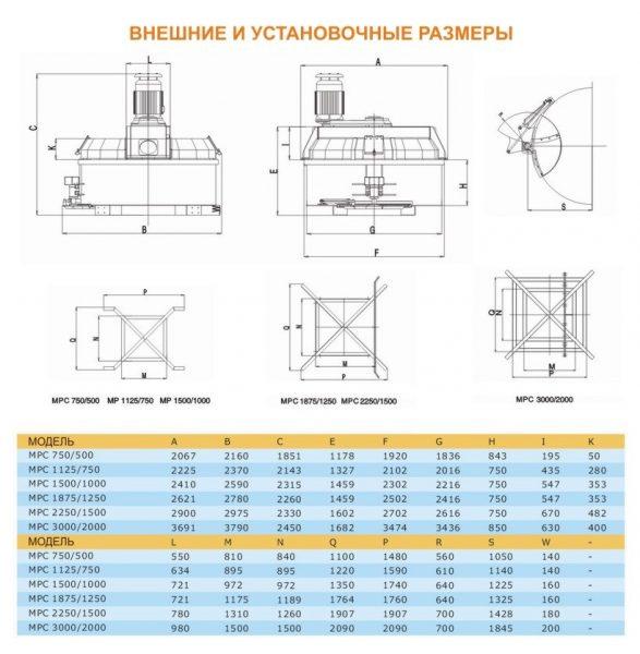 Параметры-бетоносмесителей-серии-MPC