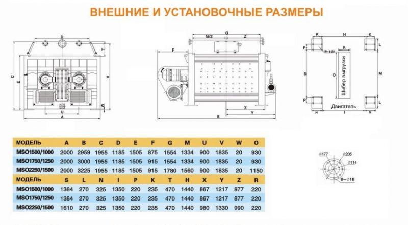 Параметры-бетоносмесителей-серии-MSO