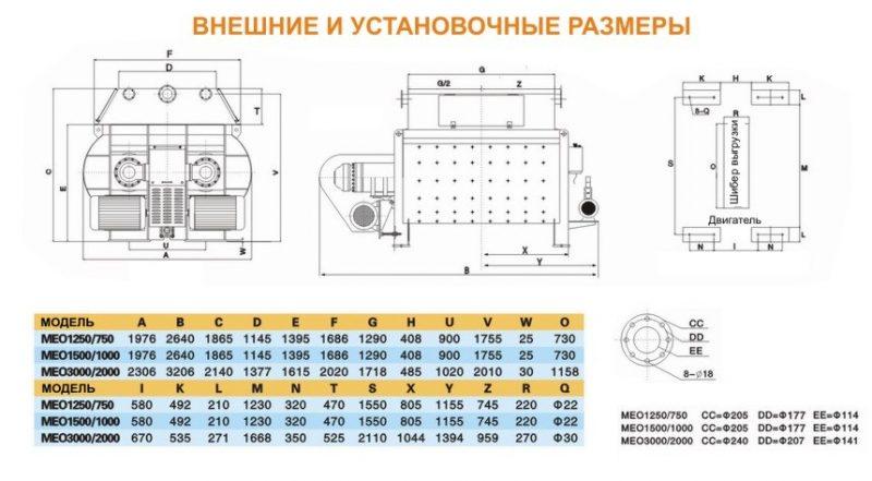 Параметры-бетоносмесителей-серии-MEO